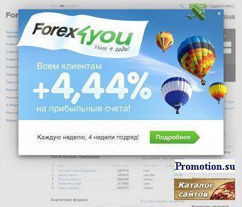 Торговля на рынке Forex, новости и аналитика forex - http://forex4you.org/