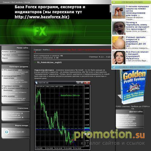 Платные форекс индикаторы